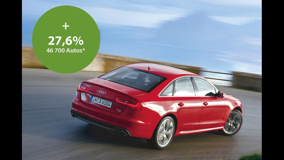 Audi A6/ A7, Heckansicht
