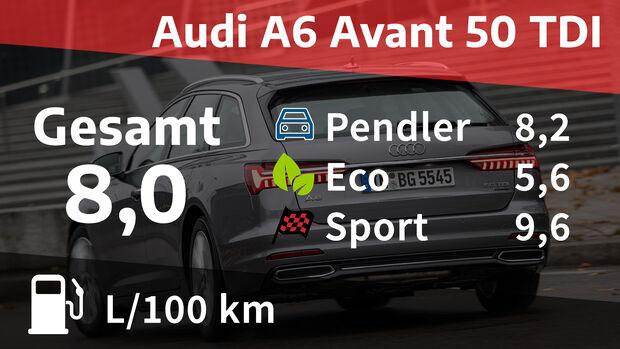 Audi A6 Avant 50 TDI