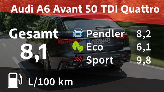 Audi A6 Avant 50 TDI Quattro Sport Realverbrauch