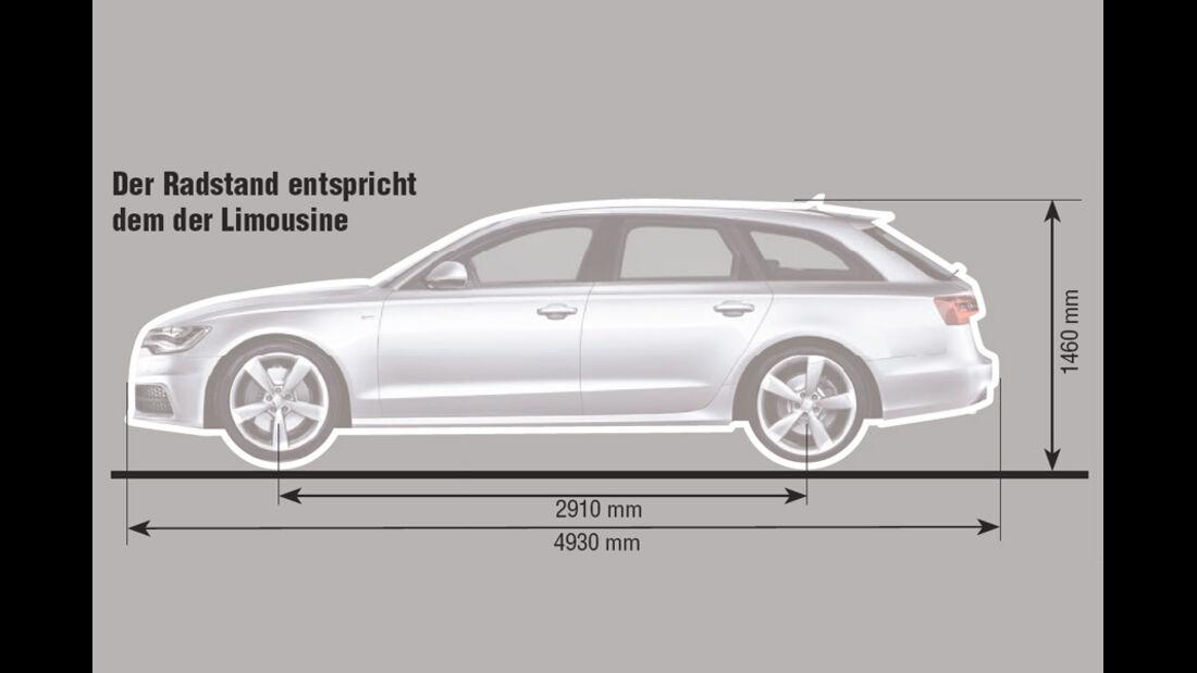 Audi A6 Avant, Radstand, Grafik