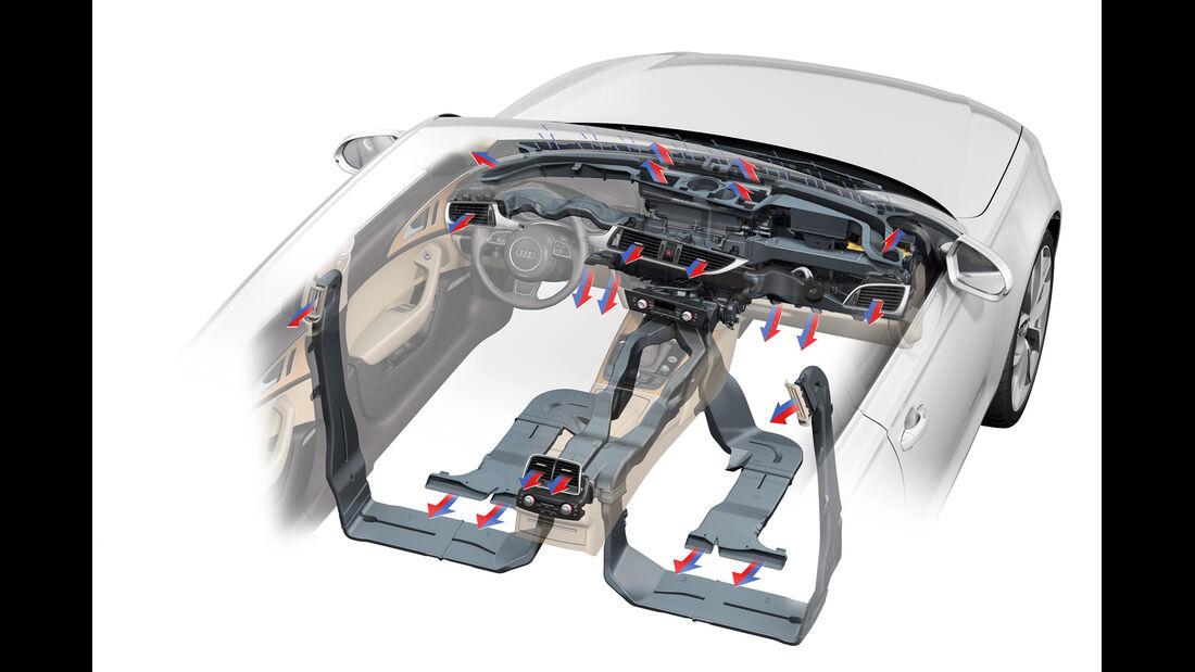 Audi A6 Avant TDI, Luftstrom