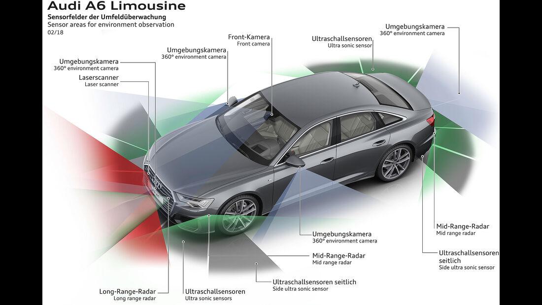Audi A6 C8 2018 Technik