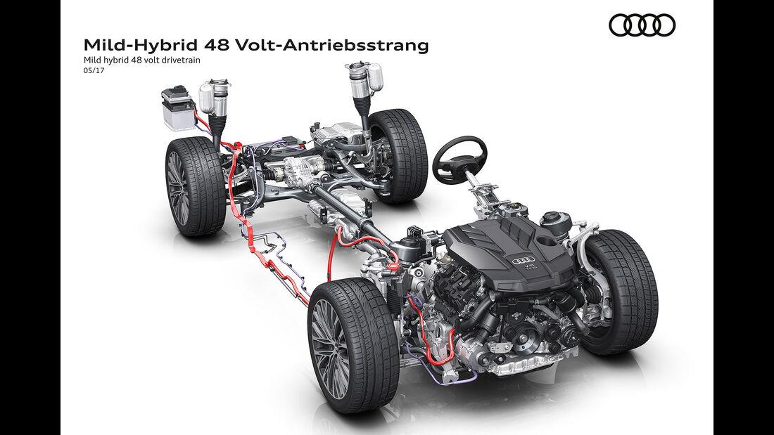 Audi A8 48V Bordnetz