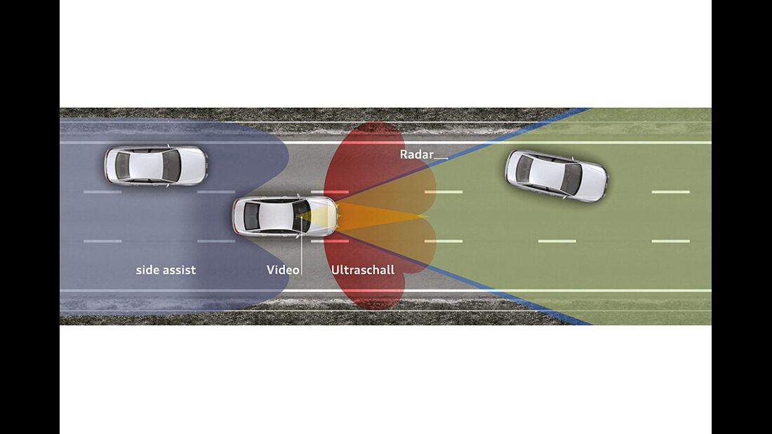 Audi Assistenzsysteme, Abstandsregler