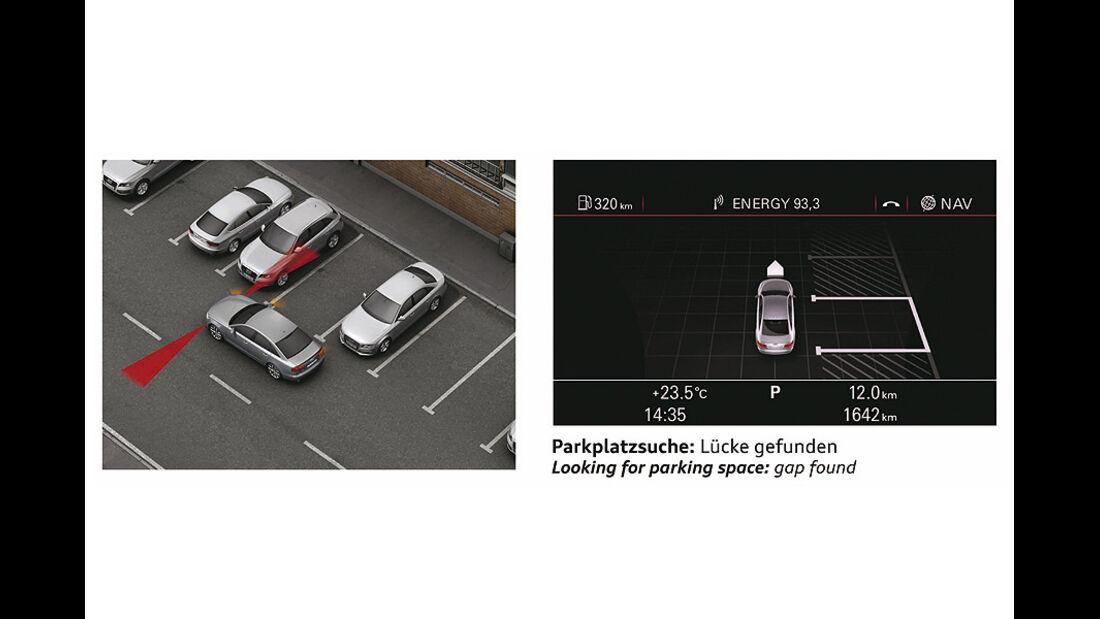 Audi Assistenzsysteme, Parkassistent