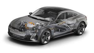 Audi E-Tron Elektroautos Zukunft