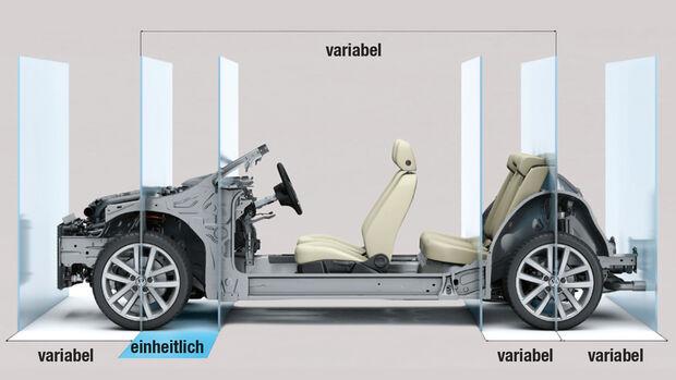 Audi, Neuheiten, Querbaukasten, Modular