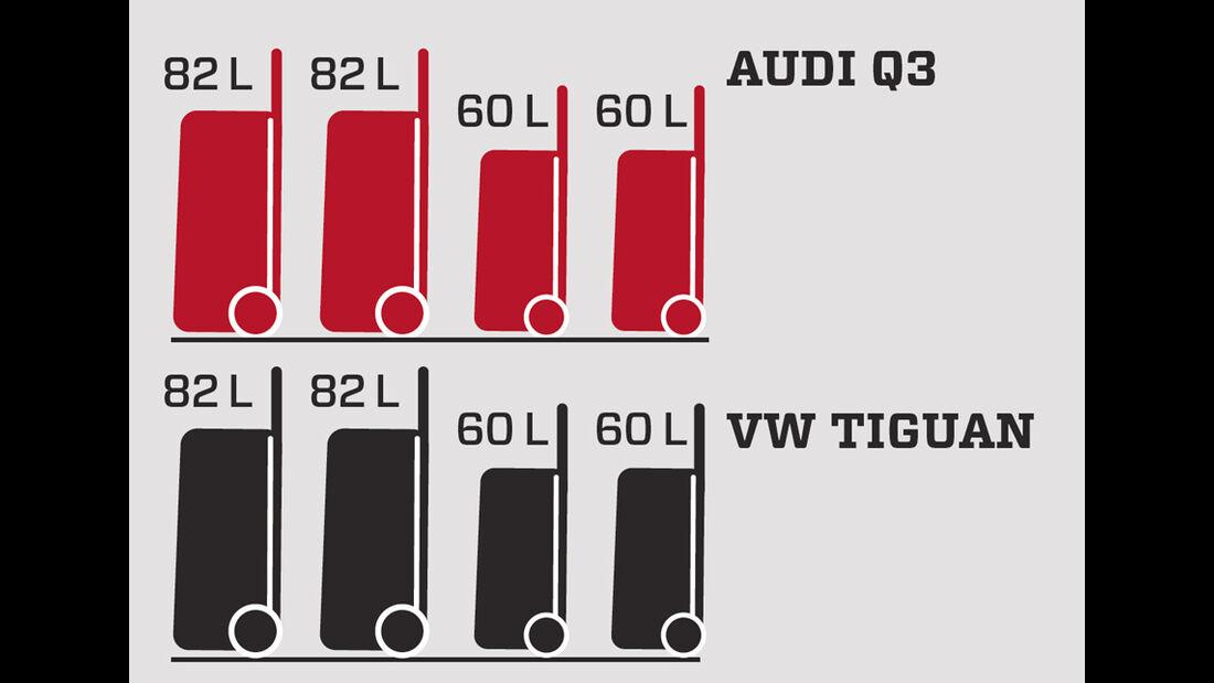 Audi Q3, Grafik, Kofferraum