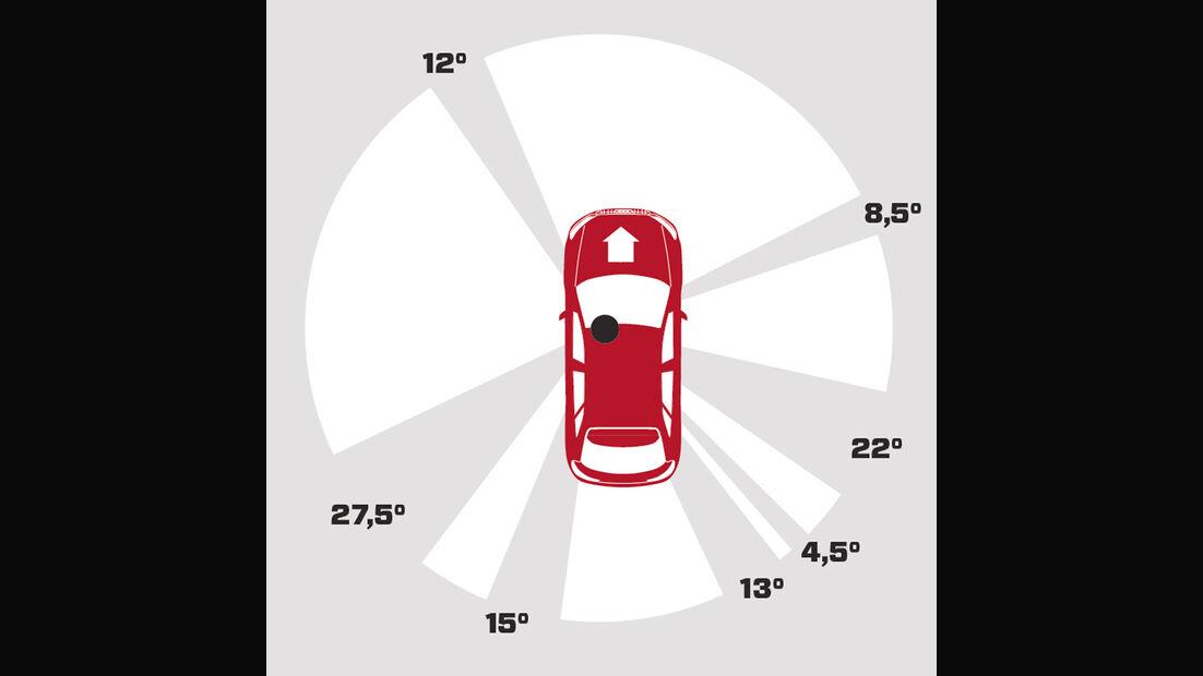 Audi Q3, Grafik, Sicht