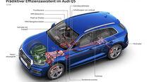 Audi Q5 ACC