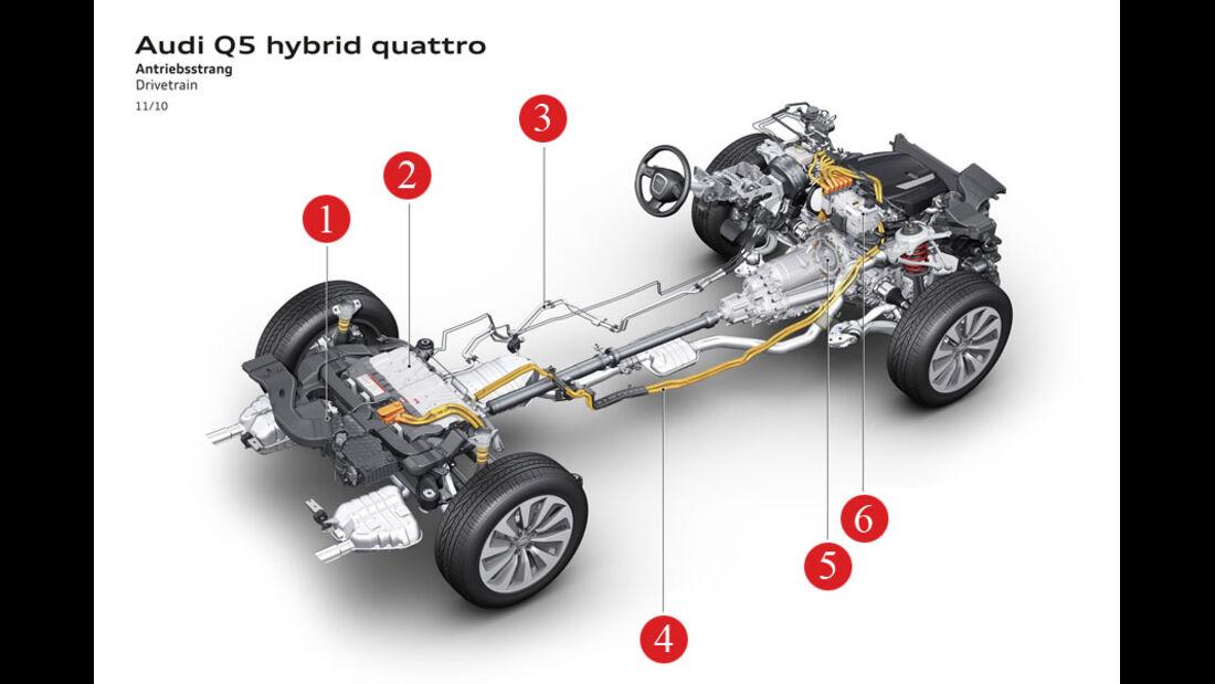 Audi Q5 Hybrid, Antriebsstrang