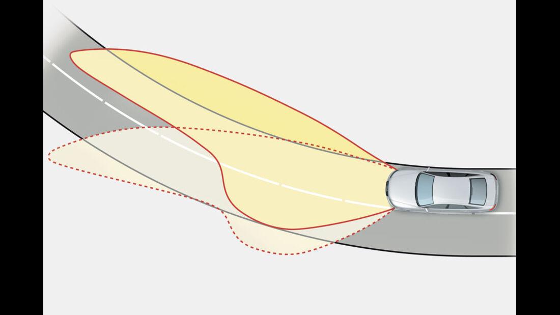 Audi Q5 Kaufberatung, Kurvenlicht