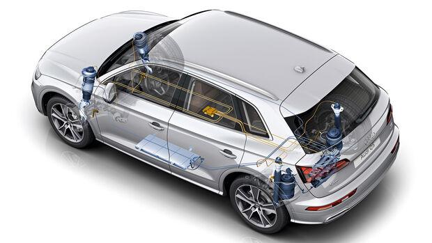Audi Q5, Luftfederung, Grafik