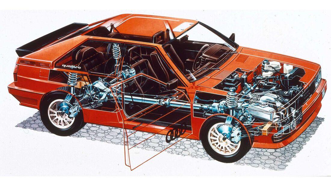 Audi Quattro (1980) Phantomzeichnung