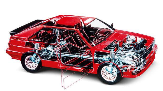Audi Quattro 20V, Durchsicht