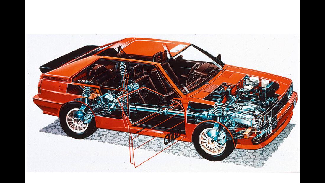 Audi Quattro-Antrieb