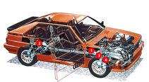 Audi Quattro, Grafik
