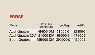 Audi Quattro Preistabelle