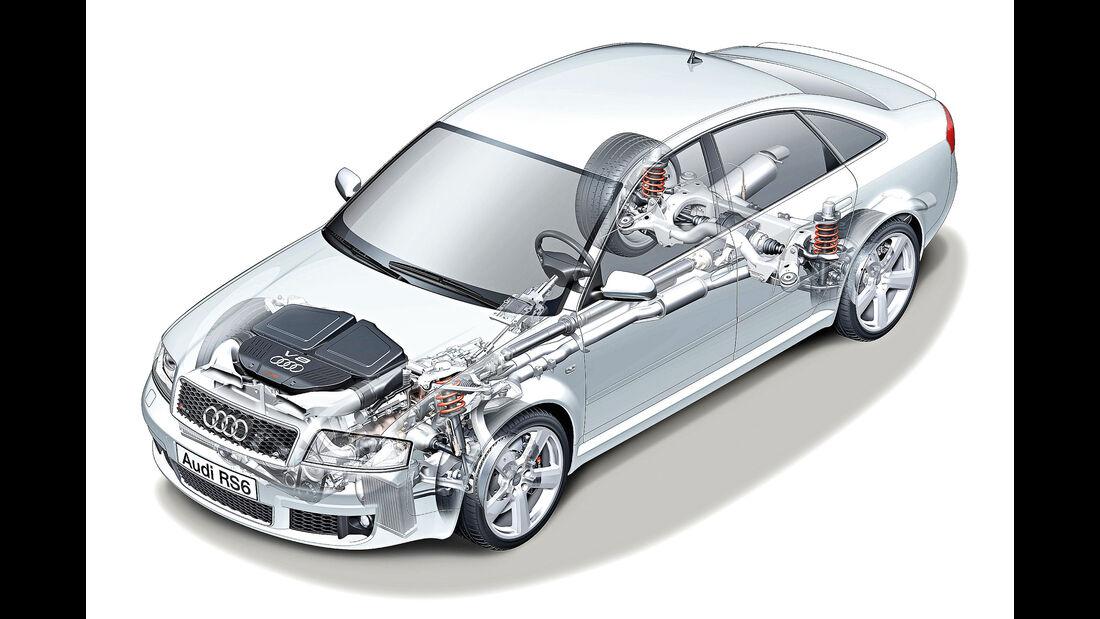 Audi RS 6, Durchsicht