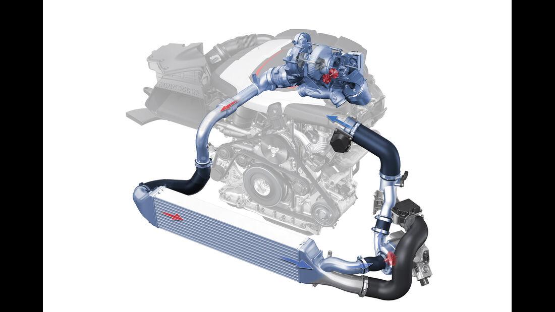 Audi RS5 TDI Concept, Antrieb, Grafik