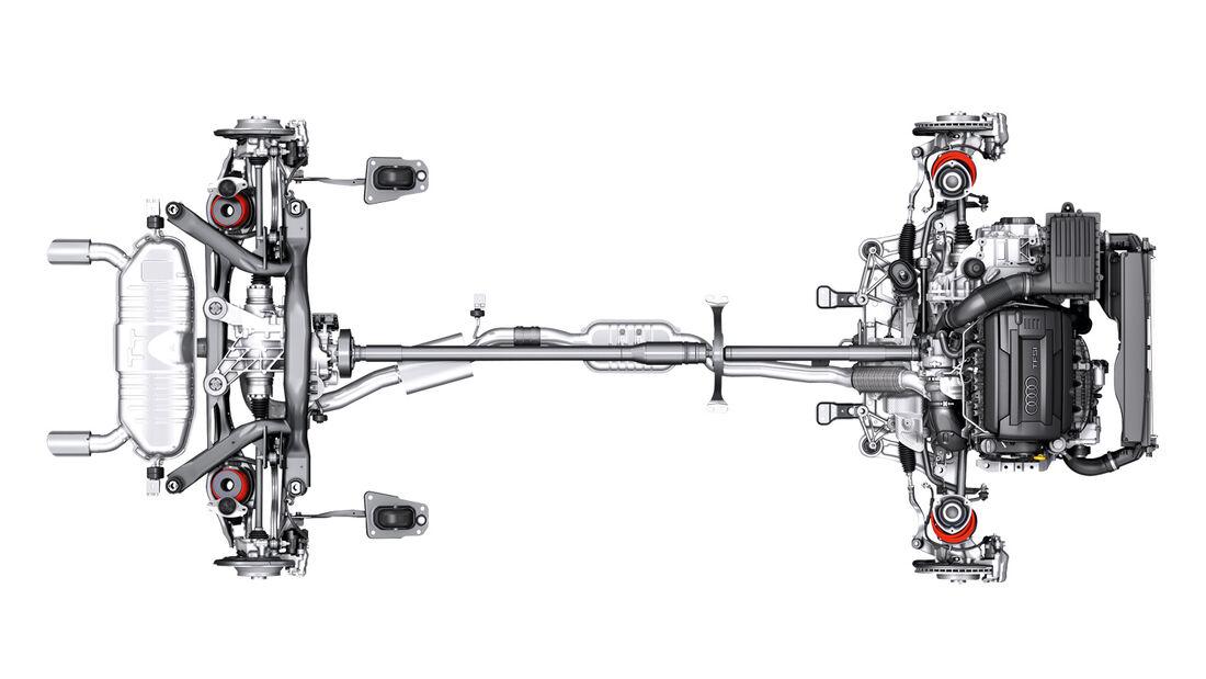 Audi Allradantrieb