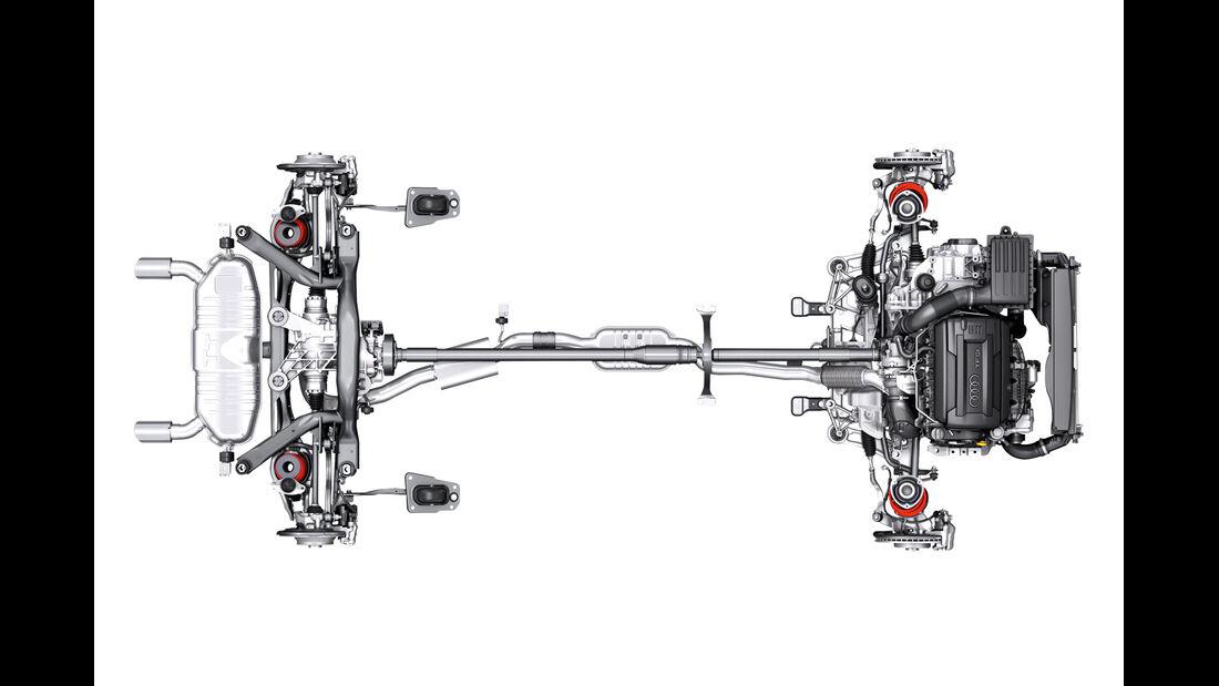 Audi TT, Allradantrieb