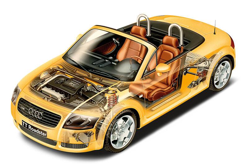 Audi TT Roadster 1.8 T Quattro (8N), Durchsicht