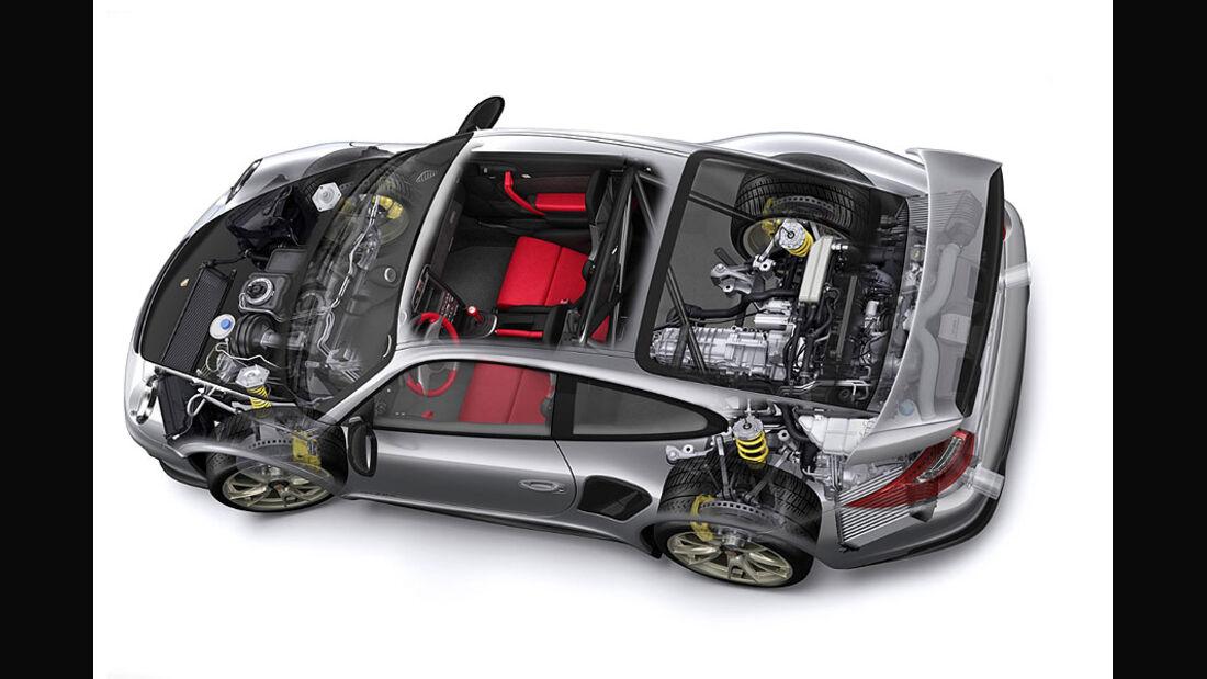 Aufbau Struktur Porsche 911 GT2 RS
