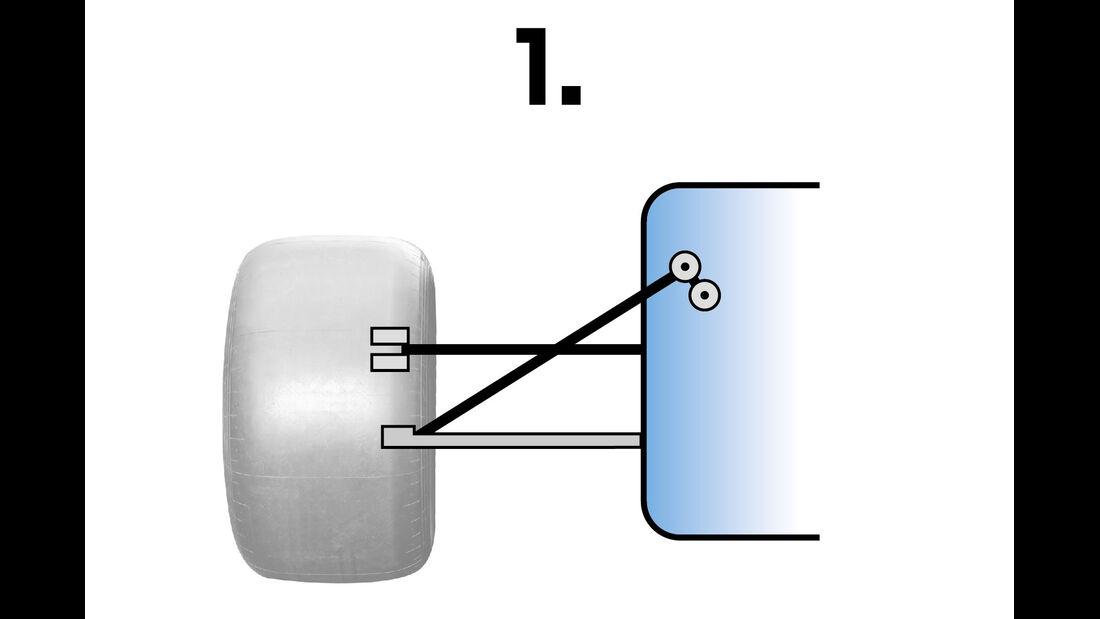 Aufhängungstrick - Lenkung - Formel 1 - 2017