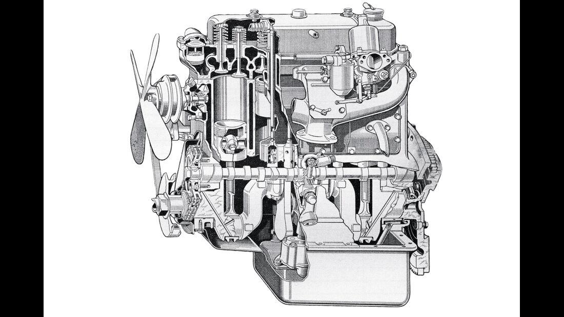 Austin Healey 1952 bis 1968, Motor