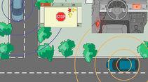 Auto und Sicherheit
