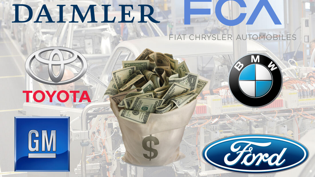 Autoindustrie Liquidität Barreserven 2015