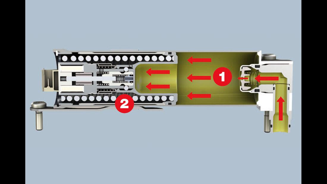 Automatikgetriebe, Hydraulischer Impulsspeicher