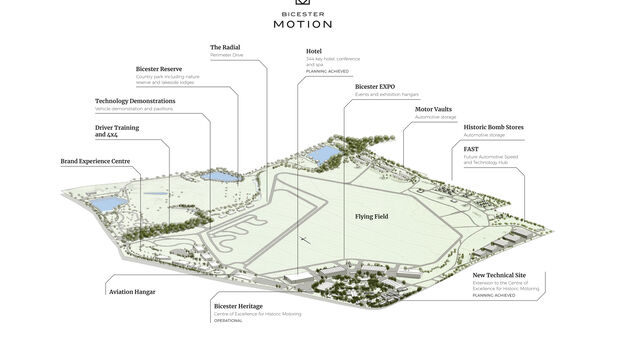 Automotive Resort Bicester Motion
