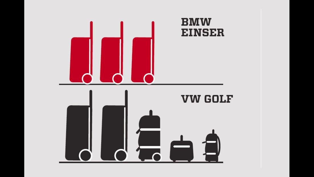 BMW 120d Sport Line, Grafik, Kofferraum