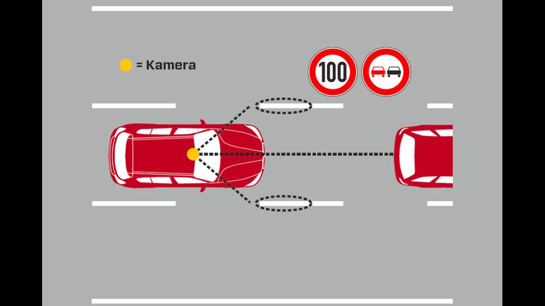 BMW 120d Sport Line, Grafik Warnsysteme