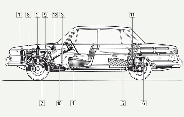 BMW 1500–2000, Igelbild, Schwachstellen