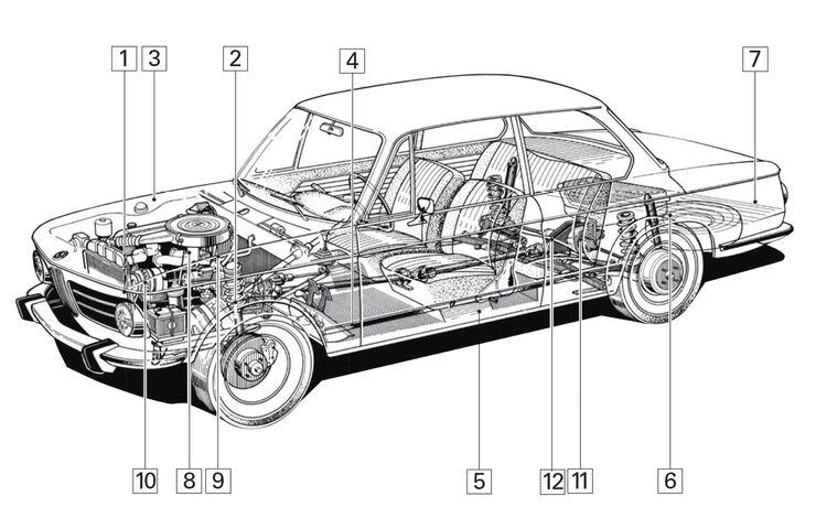 BMW 2002 turbo, Igelbild, Schwachstellen