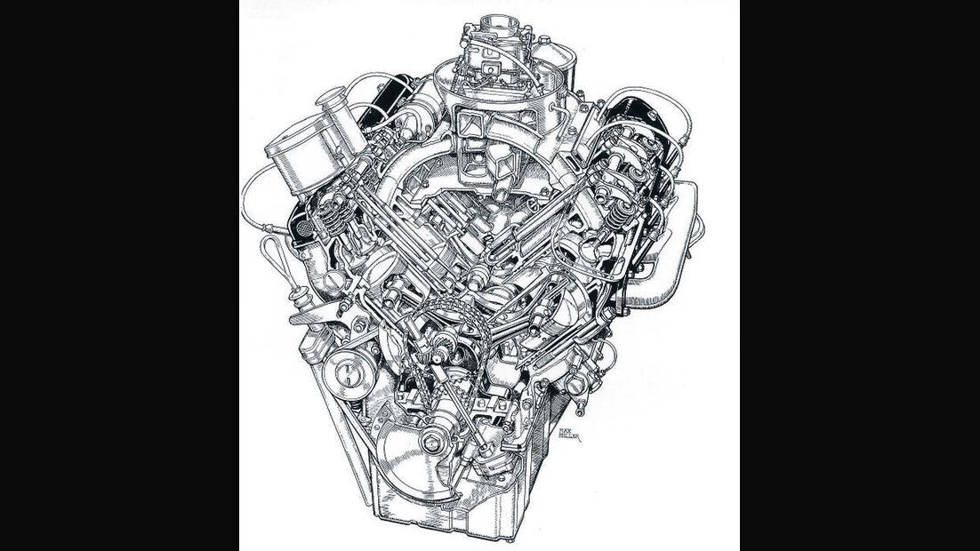BMW 3200 CS, Grafik, Motor