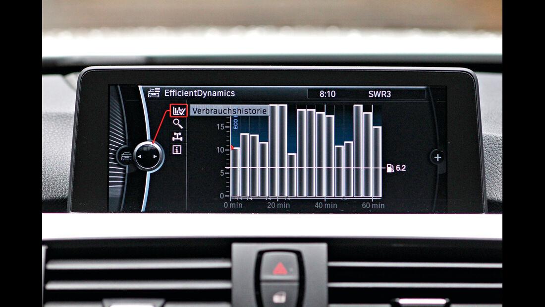 BMW 320d Efficient Dynamics Edition, Verbrauchshistorie
