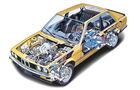 BMW 325i Cabrio, Durchsicht