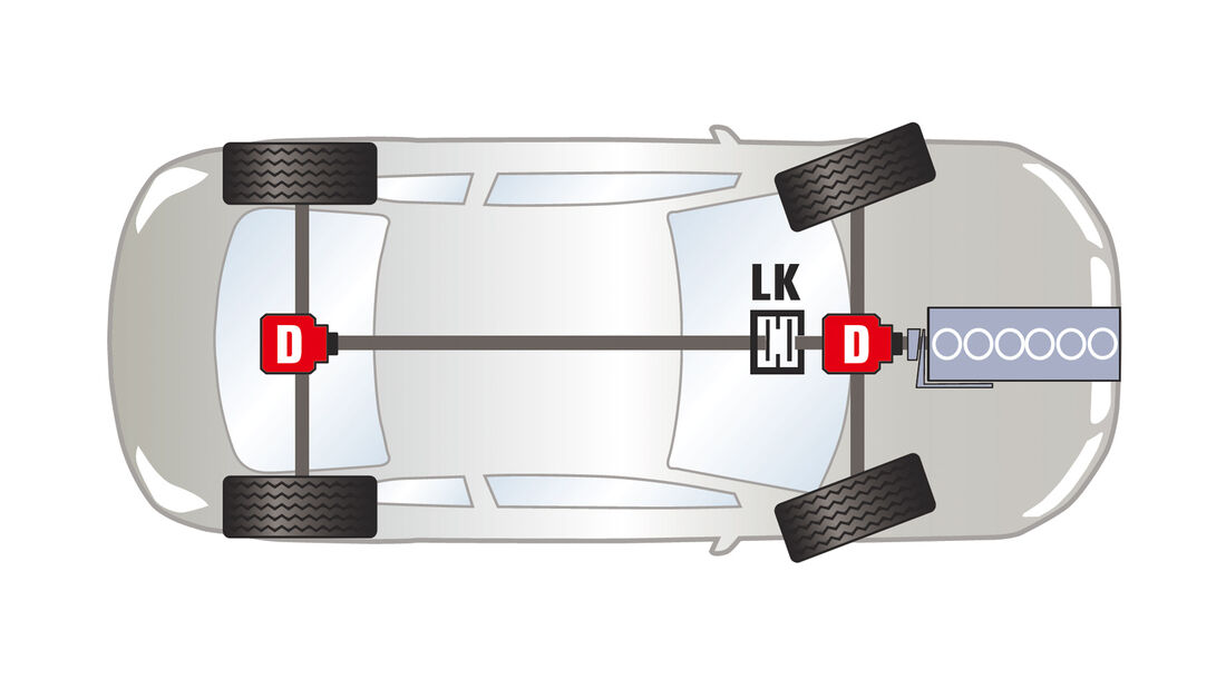 BMW 335i x-Drive, Allrad, Grafik