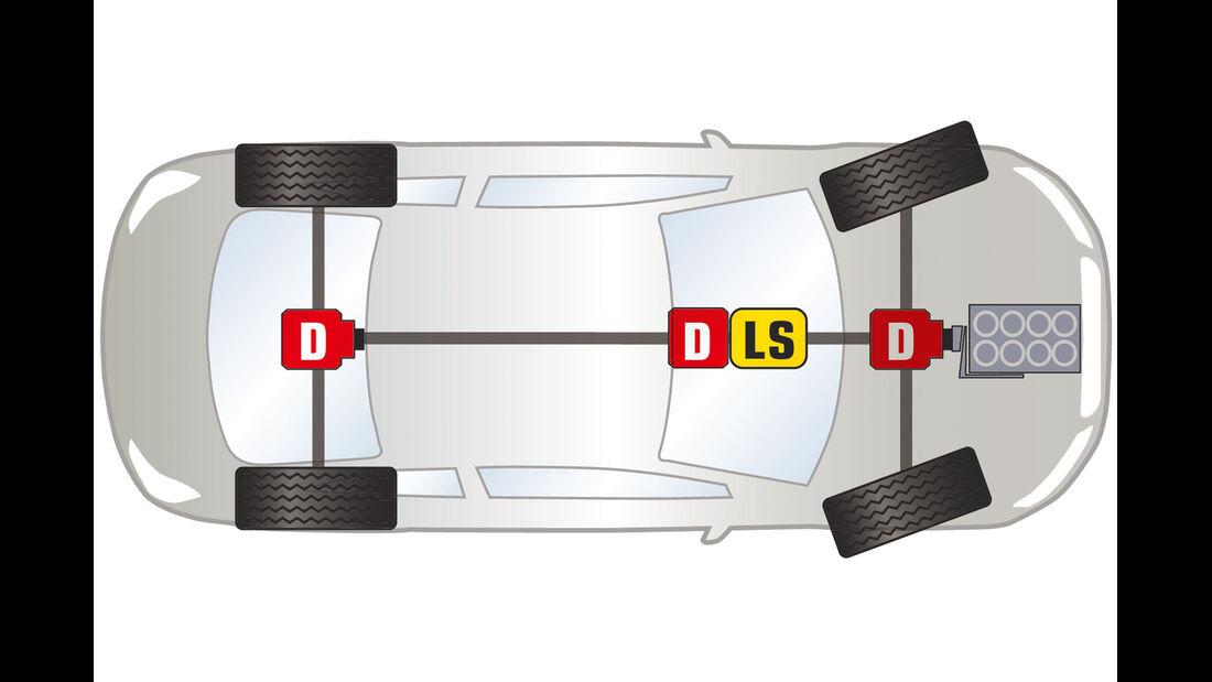 BMW 335i x-Drive, Antriebswelle