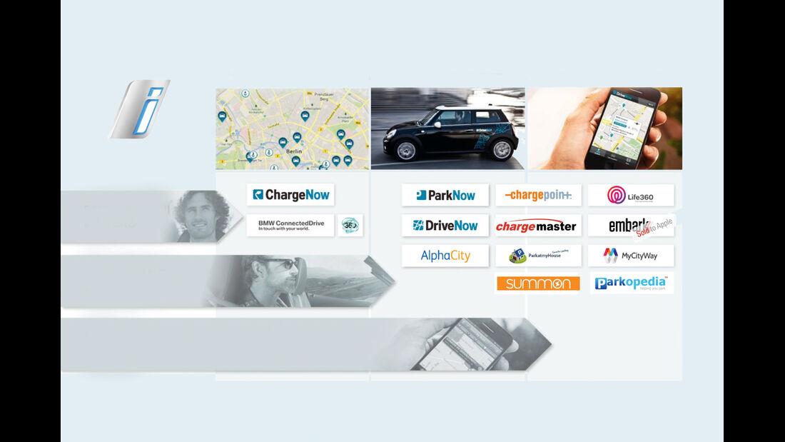 BMW, 360-Grad-Versorgung