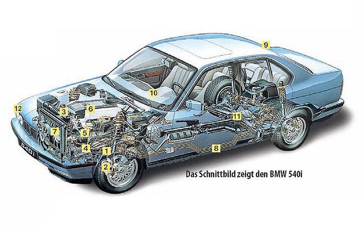 BMW 525i 24V