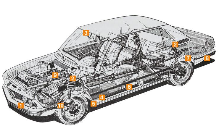 BMW 528i (E12), Schwachstellen, Igelbild