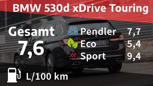 BMW 530d touring x-drive Realverbrauch