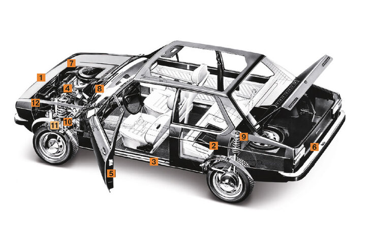 BMW 535i, Igelbild, Kaufberatung
