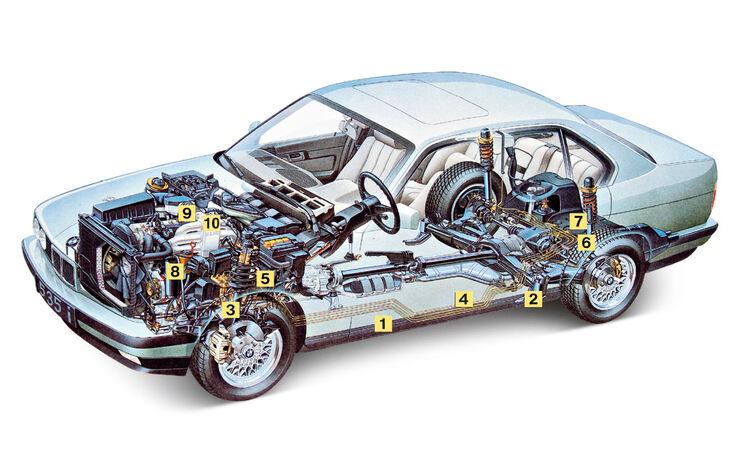BMW 540i Touring, Igelbild, Schwachstellen