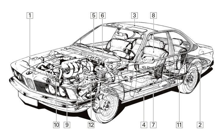 BMW 628 CSi (E24), Schwachpunkte, Igelbild